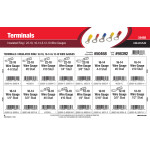 Insulated Ring Wire Terminals Assortment (22-18, 16-14, & 12-10 Wire Gauges)