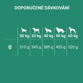 4008429118876_NUT_Dog_Lamb_11.5kg_CZ_SI03.jpg