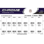 Chrome Flat-Top Acorn Nuts Assortment (USS & SAE)