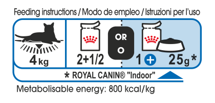 Indoor Sterilised (in gravy) feeding guide