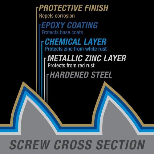 Star Drive Construction Lag Screw 1/4