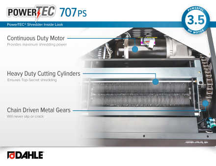 Dahle PowerTEC® 707 PS High Security Shredder - Motor