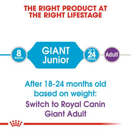 Royal Canin Size Health Nutrition Giant Junior Dry Dog Food