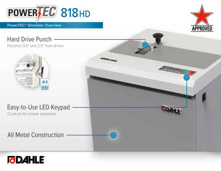 Dahle PowerTEC® 818 HD Hard Drive Punch InfoGraphic