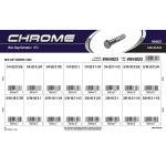 Chrome USS Hex Cap Screws Assortment