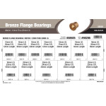 Metric Bronze Flange Bearings (12mm thru 25mm Inner Dia.)