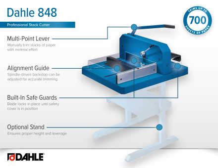 Dahle 848 Professional Stack Cutter Infographic