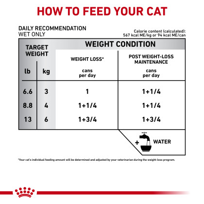 Satiety Support Weight Management Loaf in Sauce Canned Cat Food