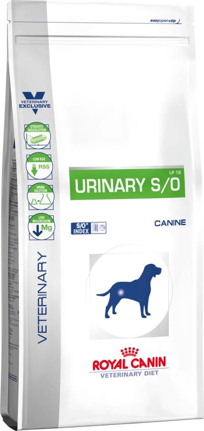 urinary s o lp 18 dog food royal canin. Black Bedroom Furniture Sets. Home Design Ideas