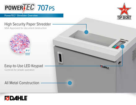 Dahle PowerTEC® 707 PS High Security Shredder InfoGraphic