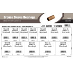 Metric Bronze Sleeve Bearings Assortment (M12 thru M25 Inner Dia.)