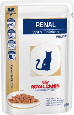 Renal (chicken)