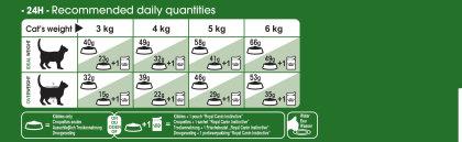 Outdoor feeding guide
