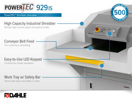 Dahle PowerTEC® 929 IS Industrial Shredder InfoGraphic