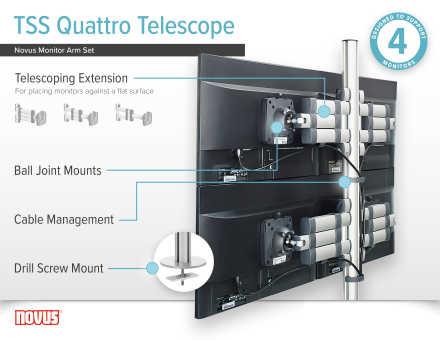 Novus TSS Quattro Telescope InfoGraphic