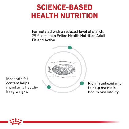 Glycobalance Dry Cat Food
