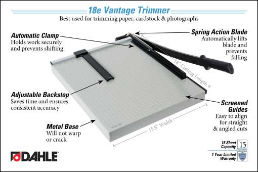 Dahle Vantage® 18e Trimmer InfoGraphic