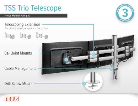 Novus TSS Trio Telescope InfoGraphic