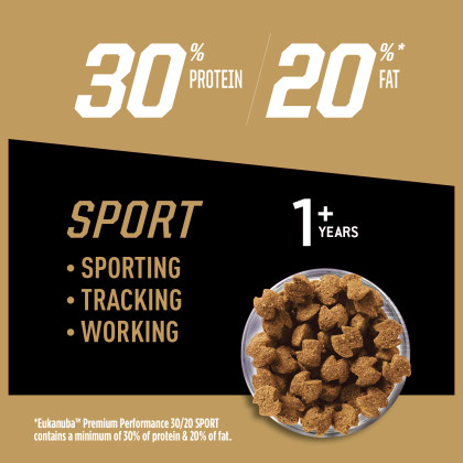 PREMIUM PERFORMANCE 30/20 SPORT DRY DOG FOOD