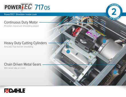 Dahle PowerTEC® 717 OS Optical Shredder - Motor