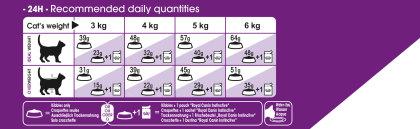 Sensible 33 feeding guide