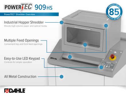 Dahle PowerTEC® 909 HS Industrial Shredder InfoGraphic