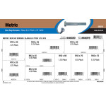 Class 8.8 Metric Hex Cap Screws Assortment (M12-1.75 Thread)
