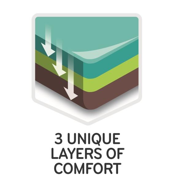 Comfort Tech