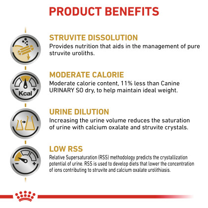 Urinary SO Moderate Calorie Dry Dog Food