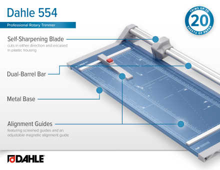 Dahle 554 Professional Rotary Trimmer InfoGraphic