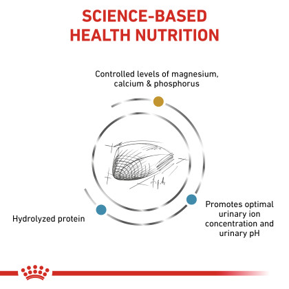 Urinary SO + Hydrolyzed Protein Dry Cat Food