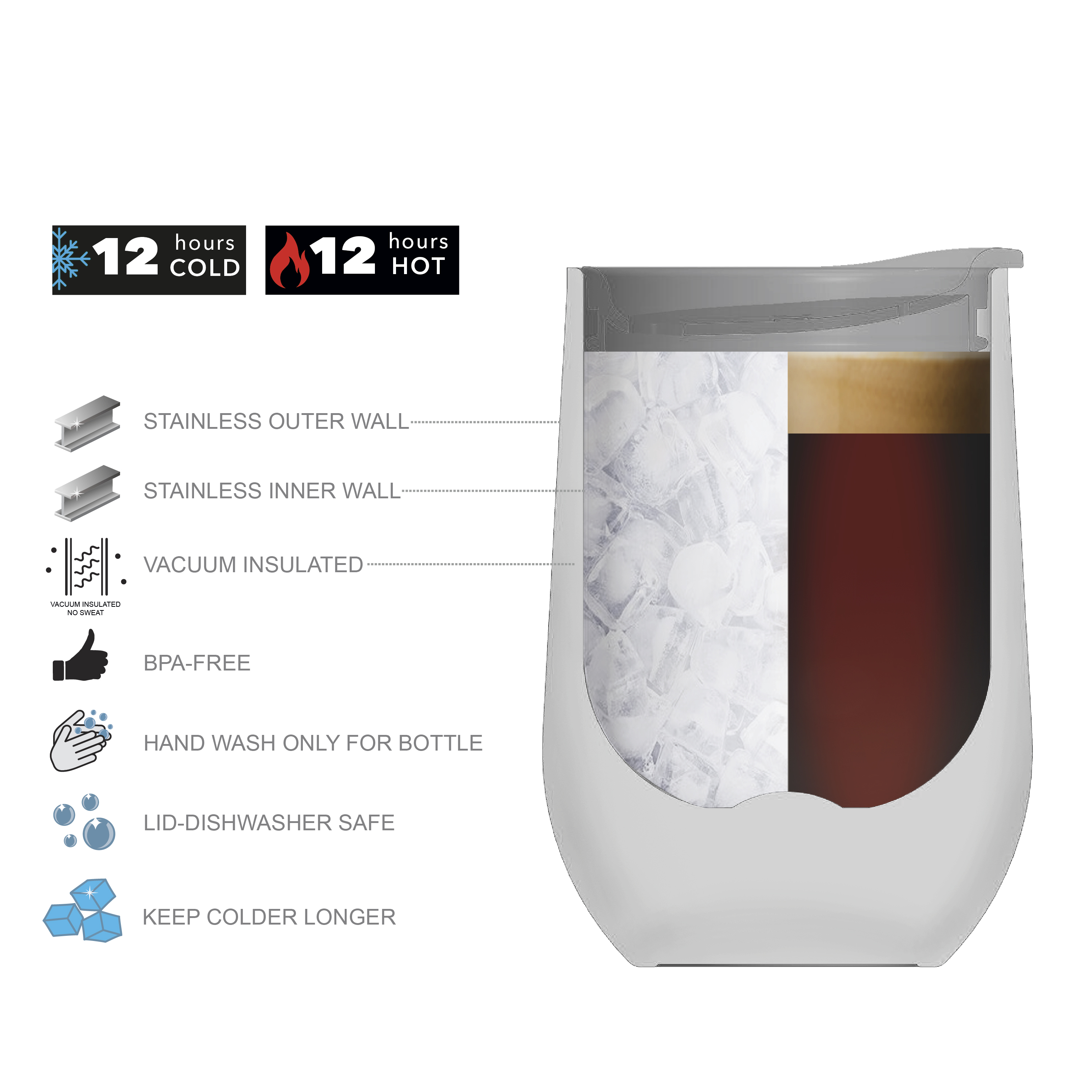 Zak Hydration 11.5 ounce Insulated Stainless Steel Tumbler, Vin Scully, 2-piece set slideshow image 5