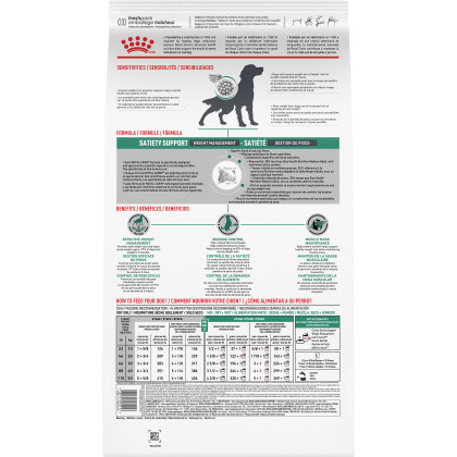 Royal Canin Veterinary Diet Canine Satiety Support Weight Management Dry Dog Food
