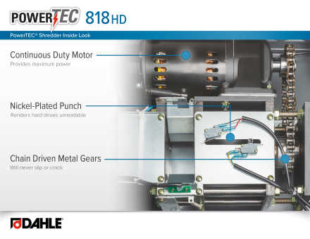 Dahle PowerTEC® 818 HD Hard Drive Punch InfoGraphic - Motor