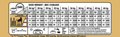 German Shepherd Adult feeding guide