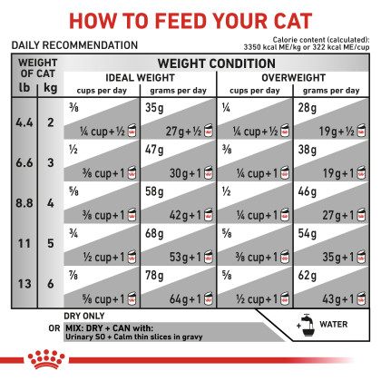 Royal Canin Veterinary Diet Feline Urinary SO + Calm Dry Cat Food