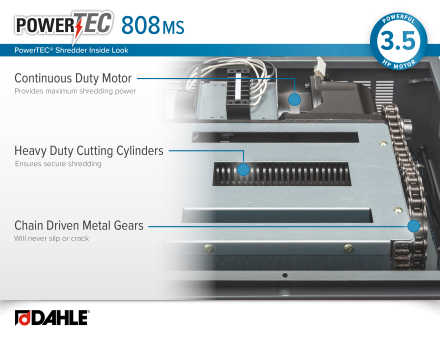 Dahle PowerTEC® 808 MS Media Shredder InfoGraphic - Motor