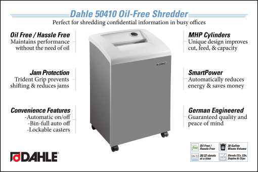 Dahle 50410 Oil Free Office Shredder InfoGraphic