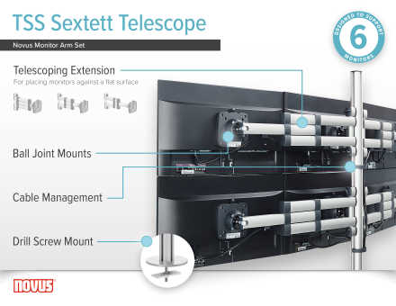 Novus TSS Sextett Telescope InfoGraphic