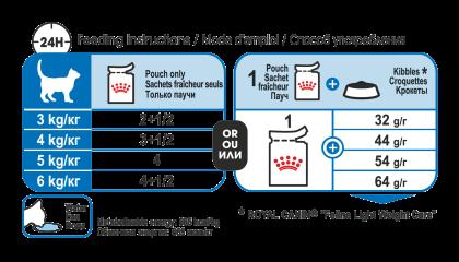 Light Weight Care (in gravy) feeding guide